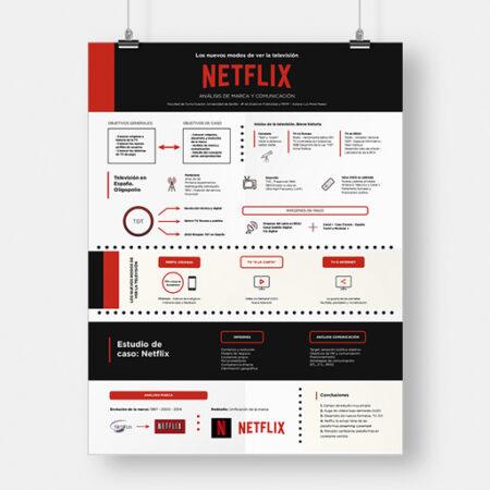 Netflix - Previa