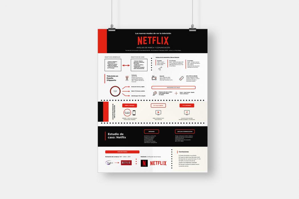 Netflix - Poster TFG